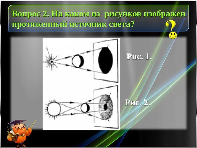 Вопрос 2. На каком из рисунков изображен протяженный источник света? Рис. 1....