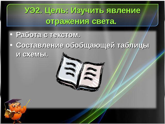 УЭ2. Цель: Изучить явление отражения света. Работа с текстом. Составление обо...
