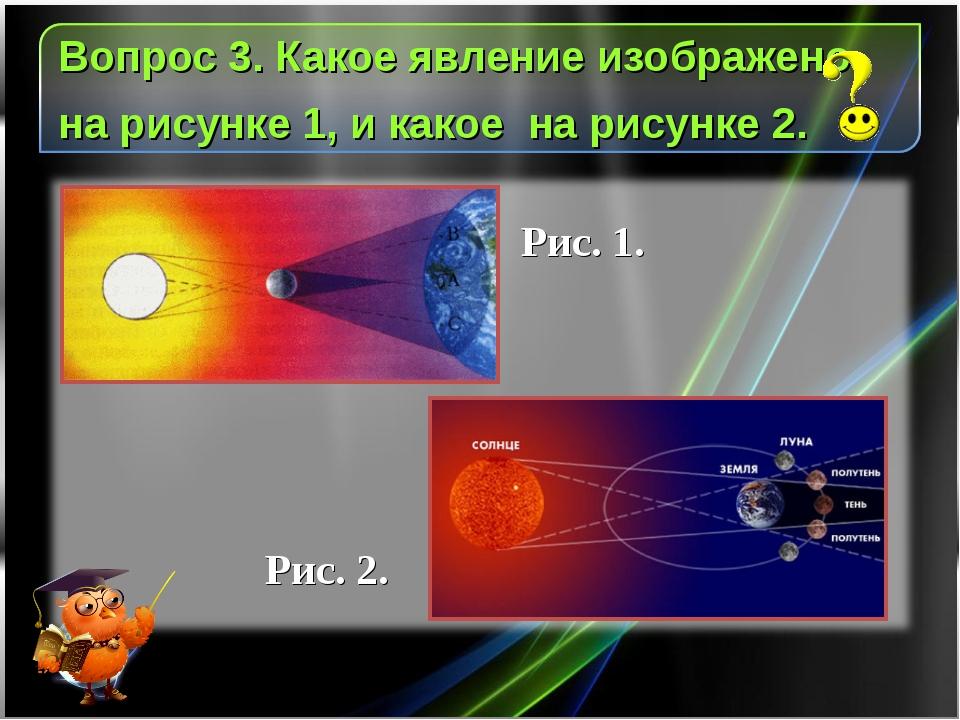 Вопрос 3. Какое явление изображено на рисунке 1, и какое на рисунке 2. Рис. 1...