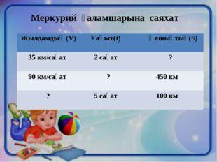 Меркурий ғаламшарына саяхат Жылдамдық (V) Уақыт(t) Қашықтық(S) 35 км/сағат
