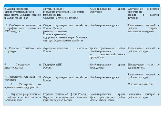 3.Ханты-Мансийск- административныйгород края-центр. Большие, средние и малые...