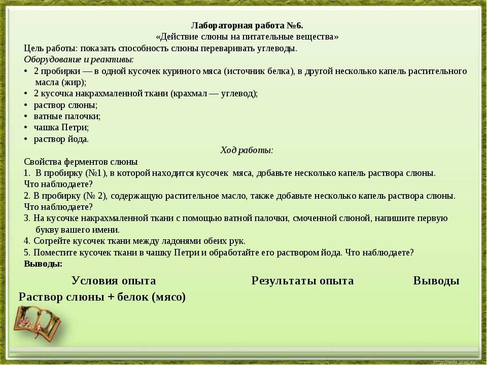 Лабораторная работа №6. «Действие слюны на питательные вещества» Цель работы:...