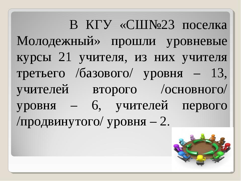 В КГУ «СШ№23 поселка Молодежный» прошли уровневые курсы 21 учителя, из них у...