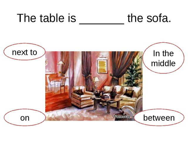 The table is _______ the sofa. next to on between In the middle