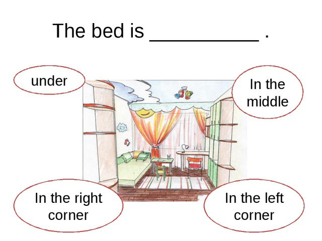 The bed is __________ . under In the right corner In the left corner In the m...