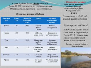 У реки Кубани более 14 000 притоков. Более 10 000 протекают по территории кра