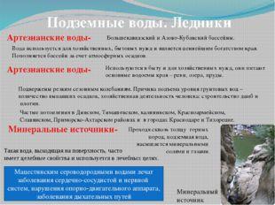 Подземные воды. Ледники Артезианские воды- Большекавказский и Азово-Кубанский