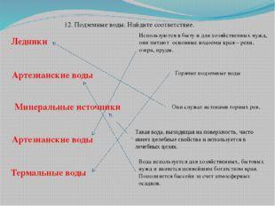 12. Подземные воды. Найдите соответствие. Артезианские воды Артезианские воды