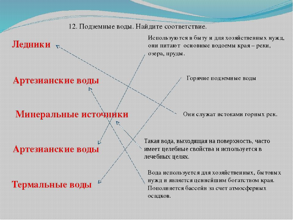 12. Подземные воды. Найдите соответствие. Артезианские воды Артезианские воды...
