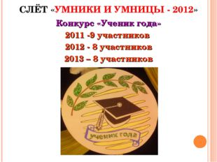 СЛЁТ «УМНИКИ И УМНИЦЫ - 2012» Конкурс «Ученик года» 2011 -9 участников 2012 -