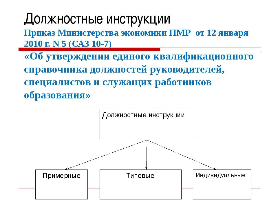 Должностные инструкции Приказ Министерства экономики ПМР от 12 января 2010 г...
