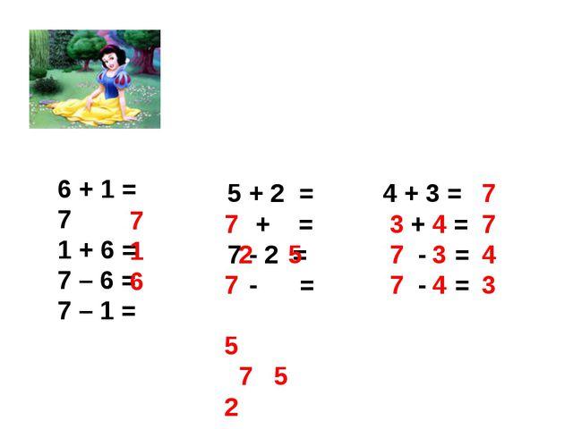 6 + 1 = 7 1 + 6 = 7 – 6 = 7 – 1 = 5 + 2 = + = 7 - 2 = - = 4 + 3 = + = - = - =...