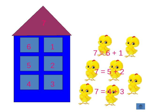 7 6 1 4 3 5 2 7 = 6 + 1 7 = 5 + 2 7 = 4 + 3