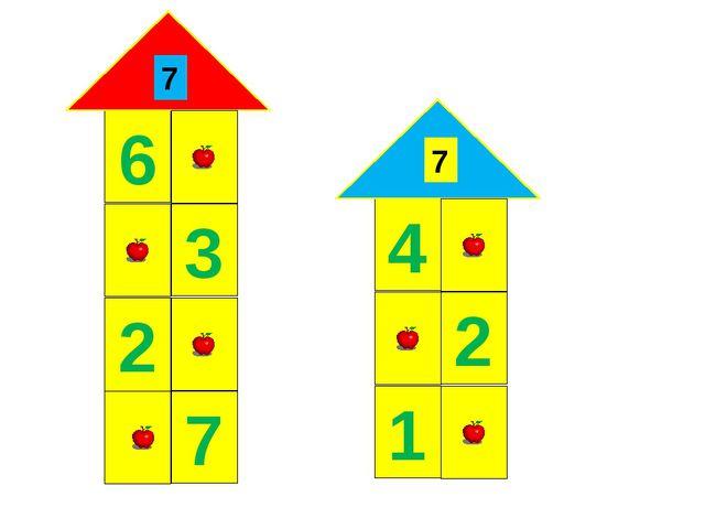 6 1 4 3 22 5 0 7 1 6 5 2 4 3 7 7