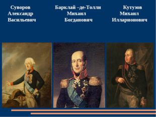 Суворов Барклай –де-Толли Кутузов Александр Михаил Михаил Васильевич Богдано