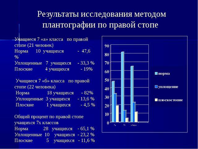 Результаты исследования методом плантографии по правой стопе Учащиеся 7 «а» к...