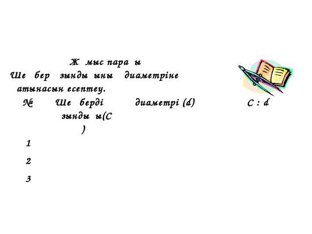 Жұмыс парағы Шеңбер ұзындығының диаметріне қатынасын есептеу. № Шеңбердің...