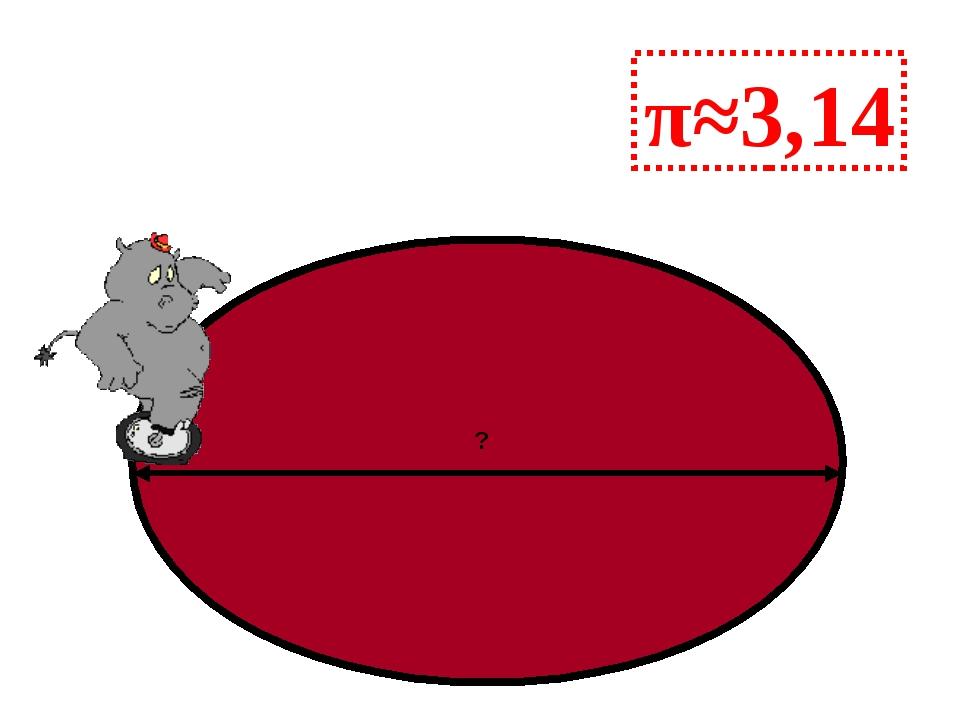 π≈3,14 ?
