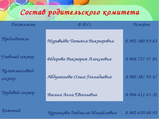 Состав родительского комитета ДолжностьФ.И.О.Телефон Председатель Муравьё...