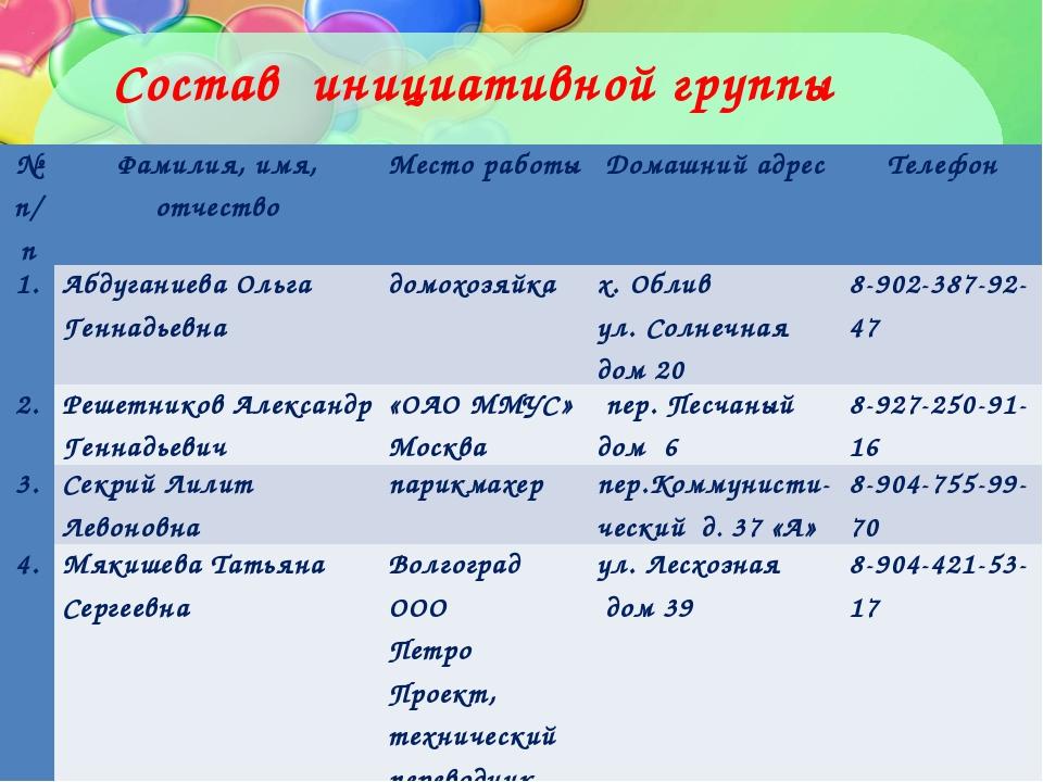 Состав инициативной группы № п/пФамилия, имя, отчествоМесто работыДомашний...