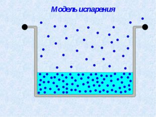 Модель испарения