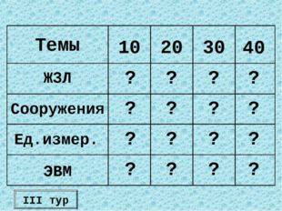 III тур Темы 10 20 30 40 ЖЗЛ Сооружения Ед.измер. ЭВМ ? ? ? ? ? ? ? ? ? ? ? ?