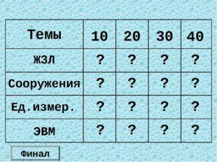 Финал Темы 10 20 30 40 ЖЗЛ Сооружения Ед.измер. ЭВМ ? ? ? ? ? ? ? ? ? ? ? ? ?