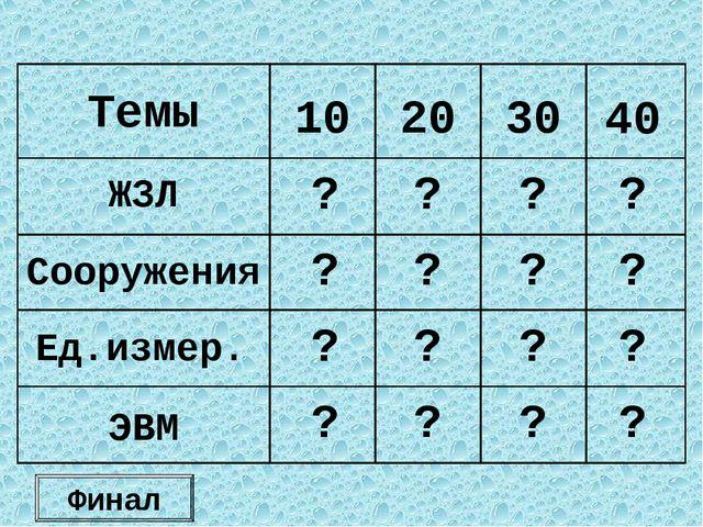 Финал Темы 10 20 30 40 ЖЗЛ Сооружения Ед.измер. ЭВМ ? ? ? ? ? ? ? ? ? ? ? ? ?...