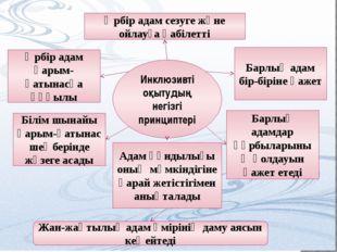 Әрбір адам сезуге және ойлауға қабілетті Инклюзивті оқытудың негізгі принципт