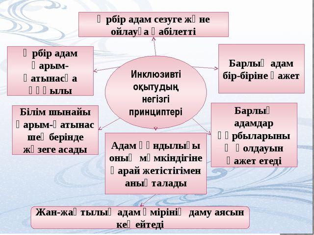 Әрбір адам сезуге және ойлауға қабілетті Инклюзивті оқытудың негізгі принципт...