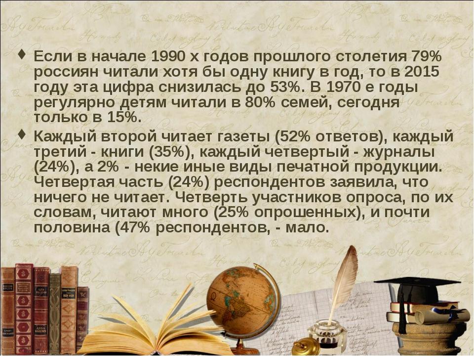Если в начале 1990 х годов прошлого столетия 79% россиян читали хотя бы одну...
