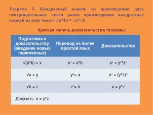 Теорема 1. Квадратный корень из произведения двух неотрицательных чисел равен