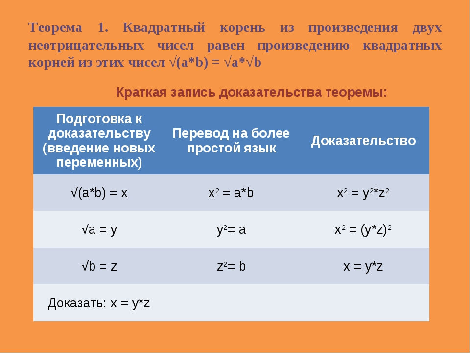 Теорема 1. Квадратный корень из произведения двух неотрицательных чисел равен...