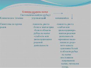 Клиника разрыва матки Гистопатический(по рубцу) Клиническое течение угрожающ