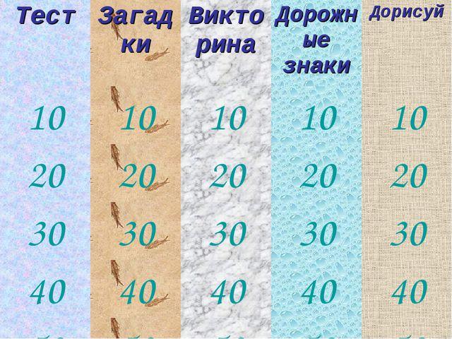 ТестЗагадкиВикторинаДорожные знакиДорисуй 1010101010 2020202020 3...