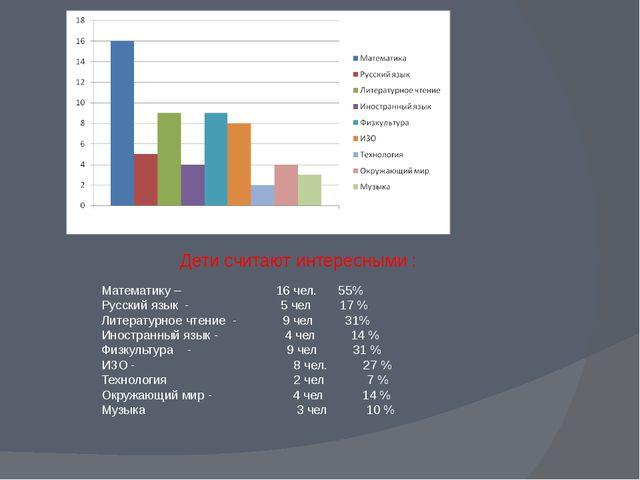 Дети считают интересными : Математику – 16 чел. 55% Русский язык - 5 чел 17...
