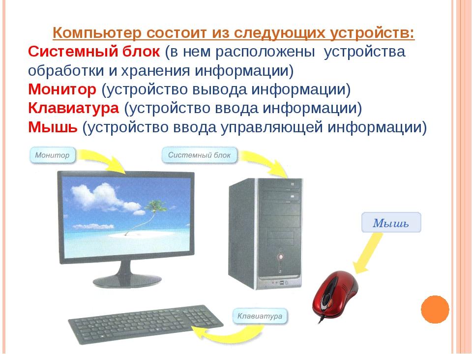 Мышь Компьютер состоит из следующих устройств: Системный блок (в нем располож...