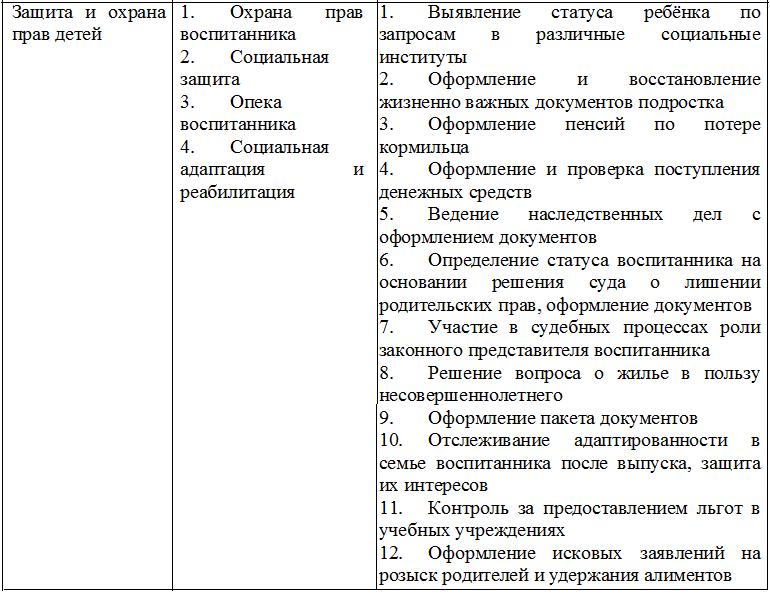 C:\Users\Екатерина\Desktop\ИНФОУРОК\фото\4.png