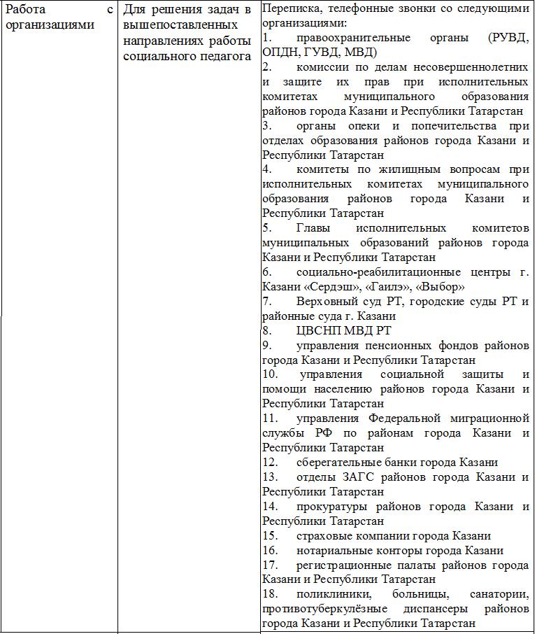 C:\Users\Екатерина\Desktop\ИНФОУРОК\фото\5.png