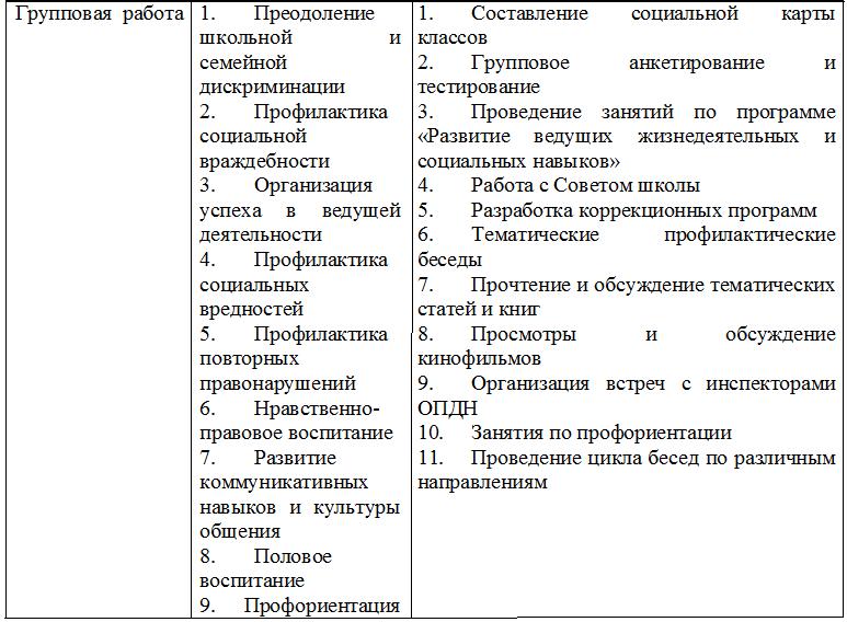 C:\Users\Екатерина\Desktop\ИНФОУРОК\фото\2.png