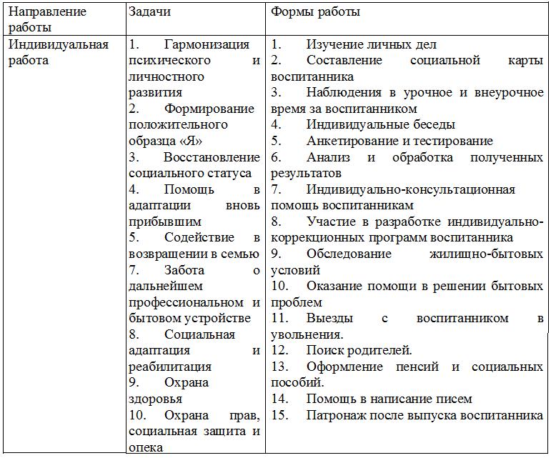 C:\Users\Екатерина\Desktop\ИНФОУРОК\фото\1.png