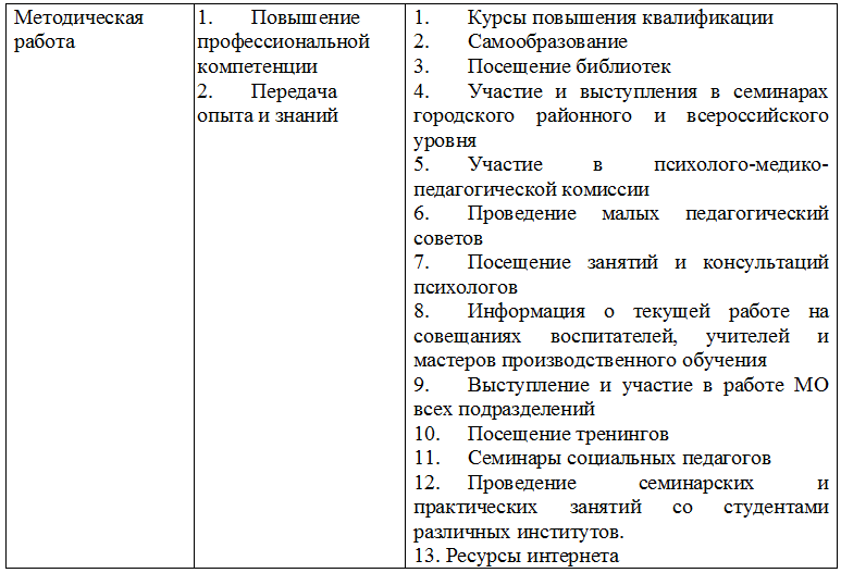 C:\Users\Екатерина\Desktop\ИНФОУРОК\фото\6.png