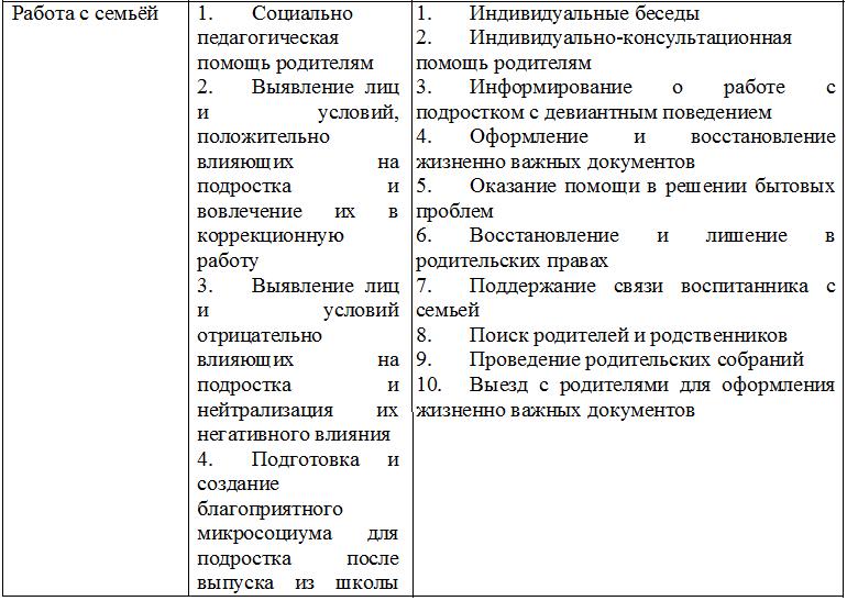 C:\Users\Екатерина\Desktop\ИНФОУРОК\фото\3.png