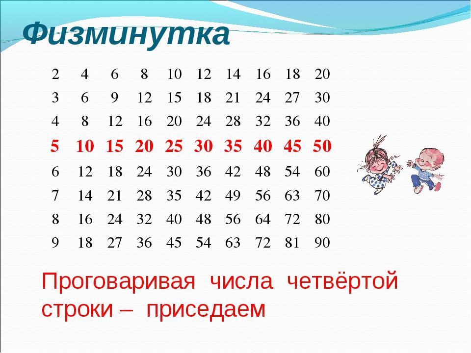 Физминутка Проговаривая числа четвёртой строки – приседаем 24681012141...