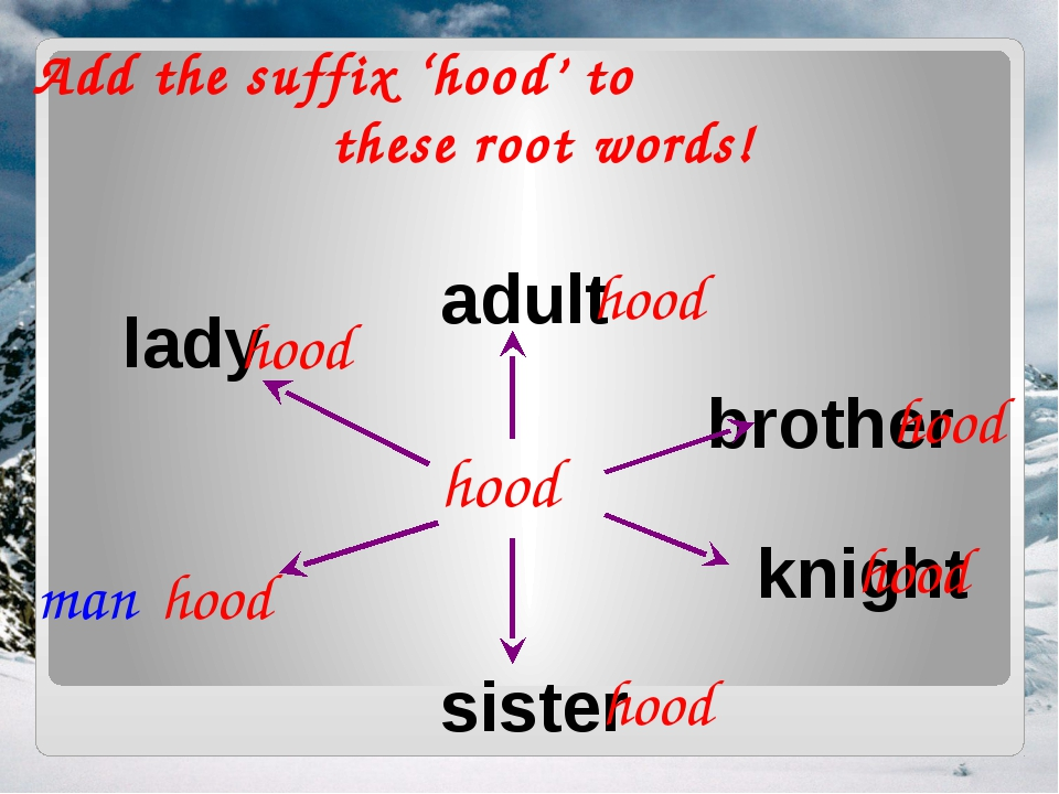 Add the suffix 'hood' to these root words! hood adult brother sister knight l...