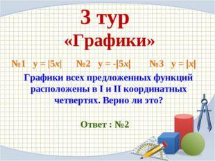 3 тур «Графики» №1 y = |5x| №2 y = -|5x| №3 y = |x| Графики всех предложенных