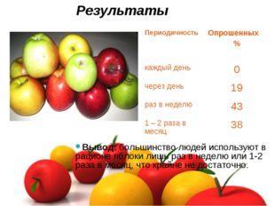 Результаты Вывод: большинство людей используют в рационе яблоки лишь раз в не