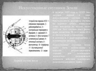 4 октября 1957 года в СССР был запущен первый в мире искусственный спутник Зе