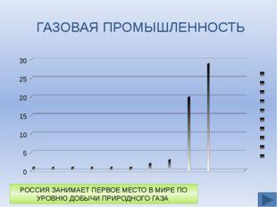 ГЕОГРАФИЯ газовОЙ ПРОМЫШЛЕННОСТИ ЗАПАДНО – СИБИРСКАЯ БАЗА 1 4 3 2 ТИМАНО – ПЕ