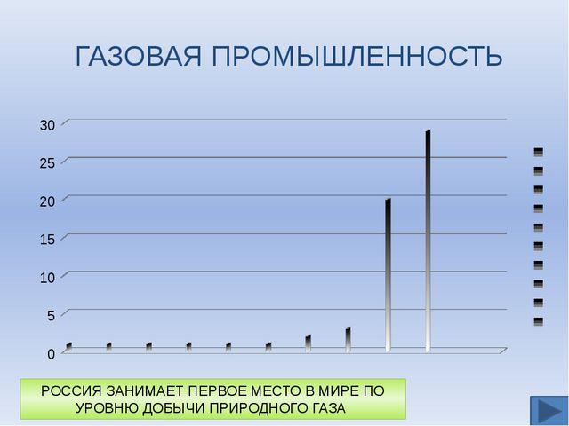 ГЕОГРАФИЯ газовОЙ ПРОМЫШЛЕННОСТИ ЗАПАДНО – СИБИРСКАЯ БАЗА 1 4 3 2 ТИМАНО – ПЕ...